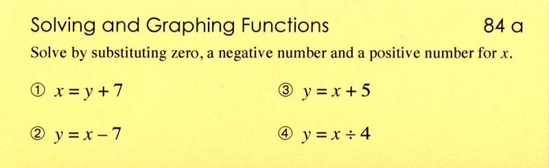 84a Solving and Graphing Functions